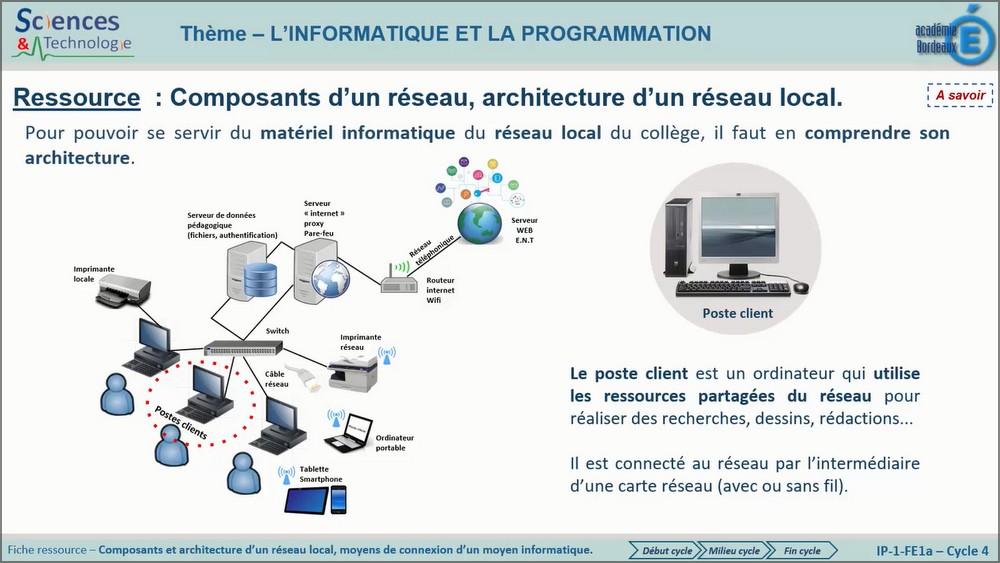 RessourceVideo-Composants_reseau_Architecture_reseau.jpg