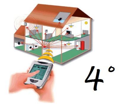 Activit 1 5 le programme de la partie commande d 39 un for L architecture d un systeme de messagerie